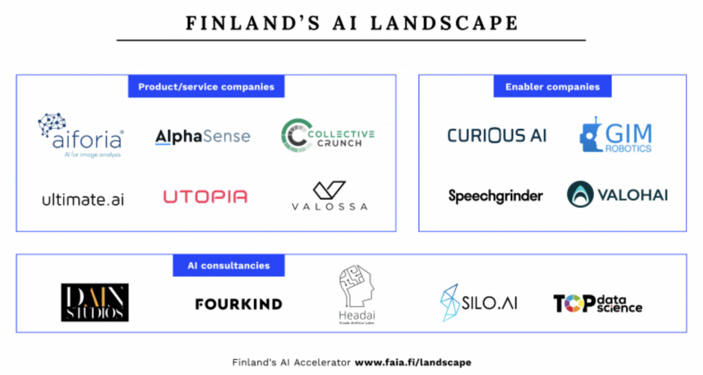 CollectiveCrunch in Top 15 AI Companies in Finland